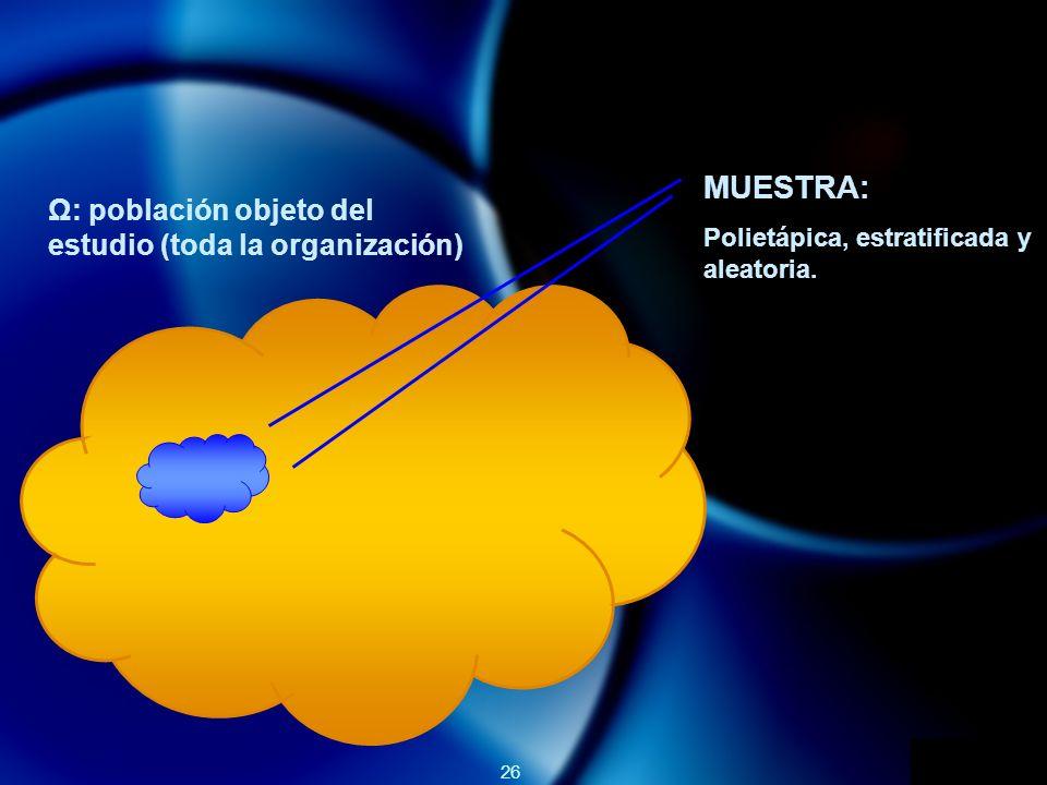 MUESTRA: Ω: población objeto del estudio (toda la organización)