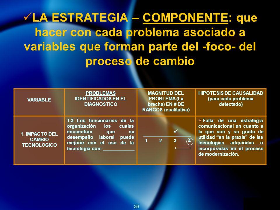 LA ESTRATEGIA – COMPONENTE: que hacer con cada problema asociado a variables que forman parte del -foco- del proceso de cambio