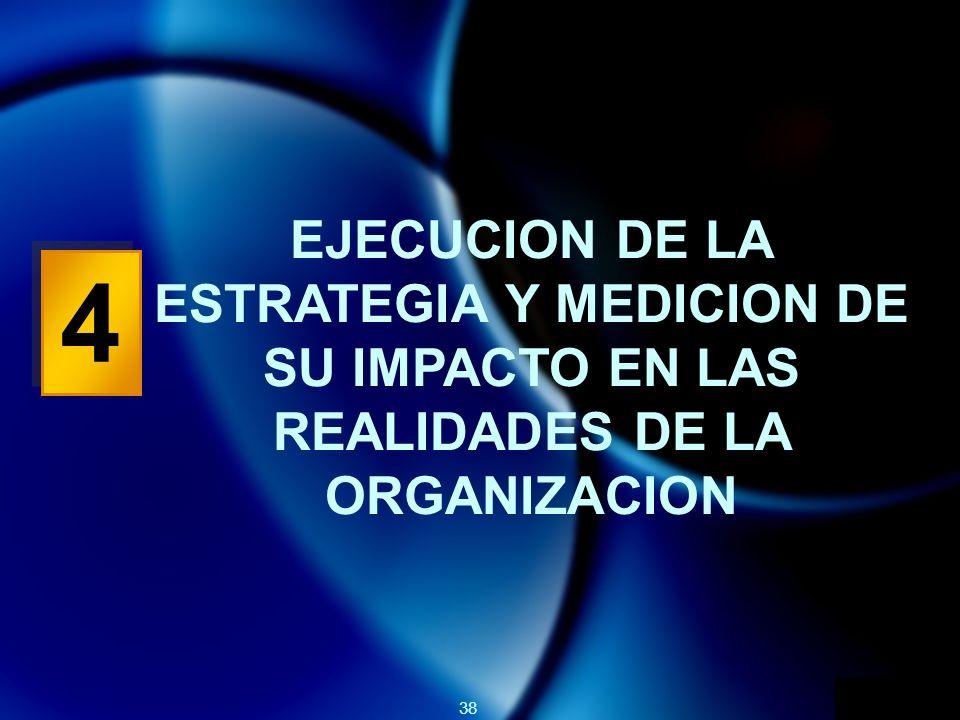 EJECUCION DE LA ESTRATEGIA Y MEDICION DE SU IMPACTO EN LAS REALIDADES DE LA ORGANIZACION