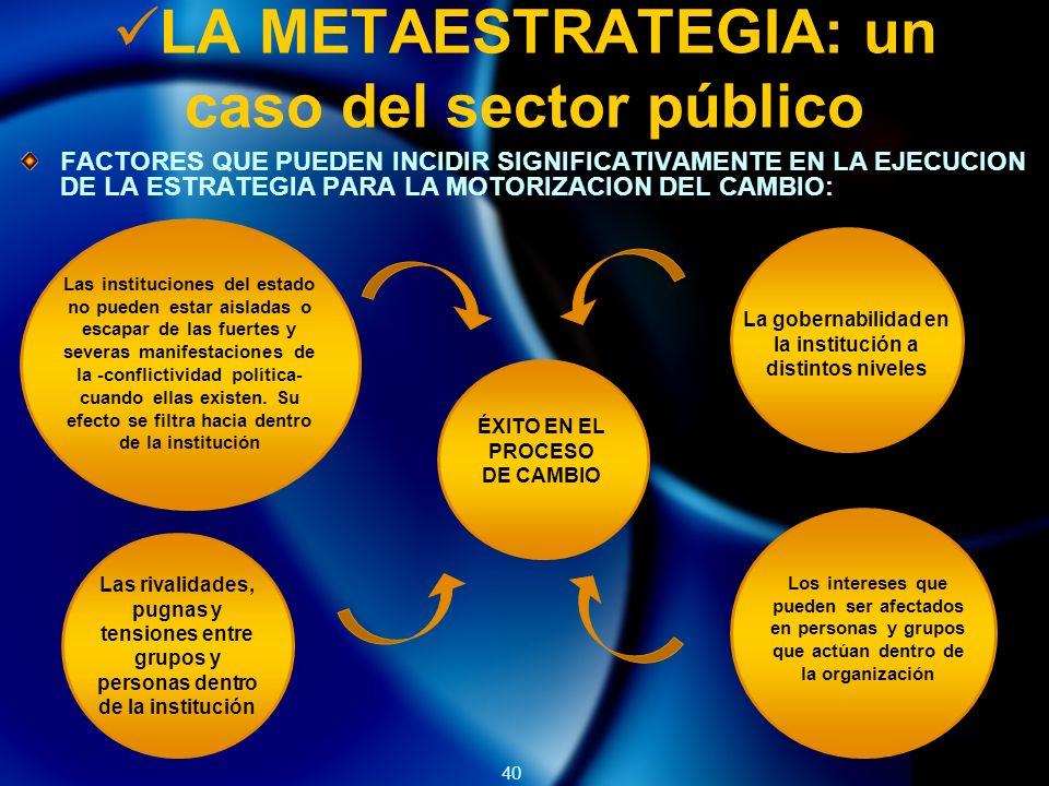 LA METAESTRATEGIA: un caso del sector público