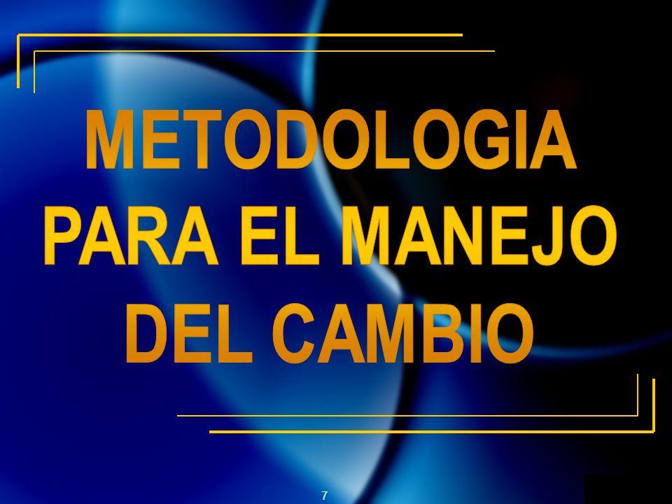 METODOLOGIA PARA EL MANEJO DEL CAMBIO