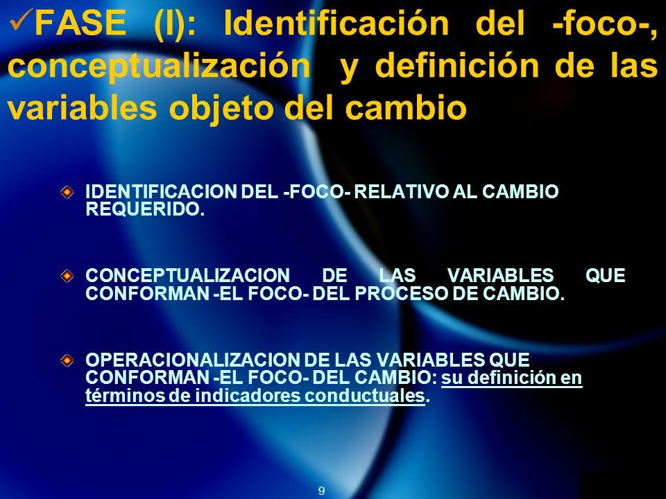 FASE (I): Identificación del -foco-, conceptualización y definición de las variables objeto del cambio