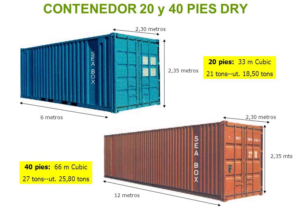 CONTENEDOR 20 y 40 PIES DRY 20 pies: 33 m Cubic
