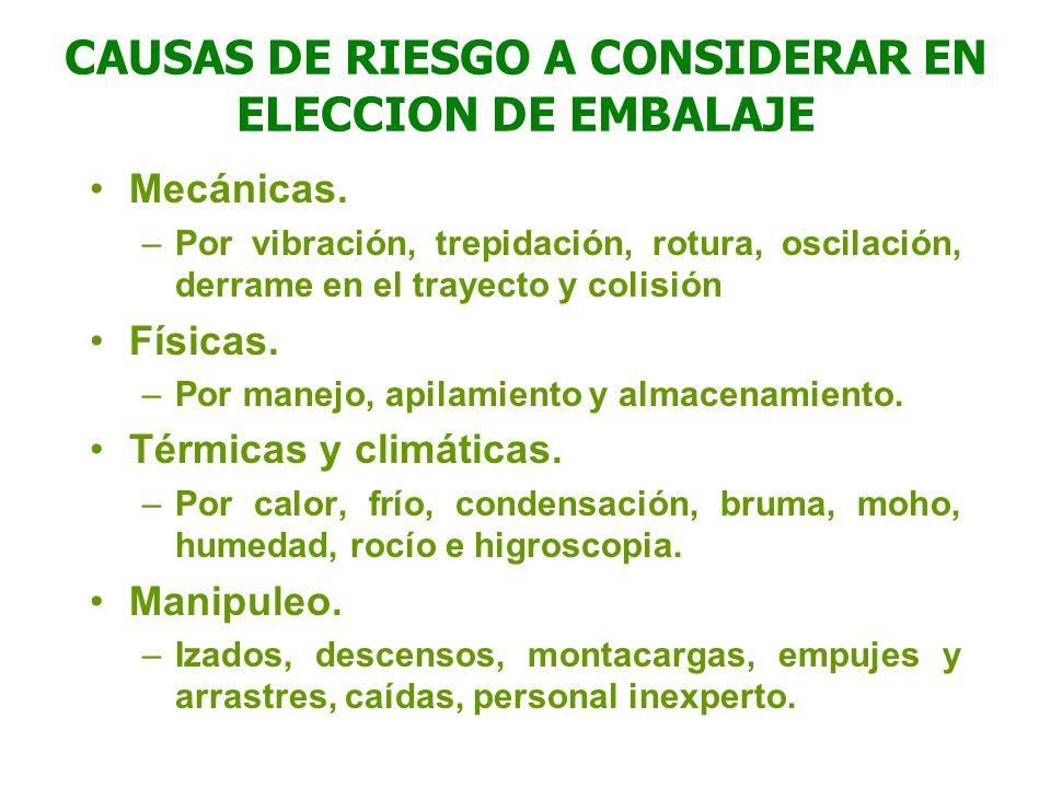CAUSAS DE RIESGO A CONSIDERAR EN ELECCION DE EMBALAJE