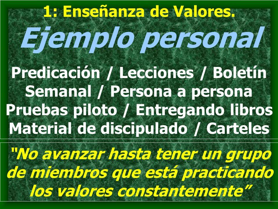 1: Enseñanza de Valores. Ejemplo personal