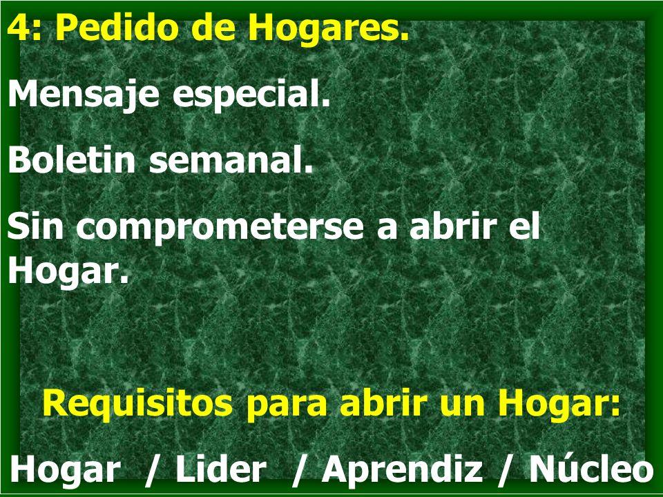 Requisitos para abrir un Hogar: Hogar / Lider / Aprendiz / Núcleo