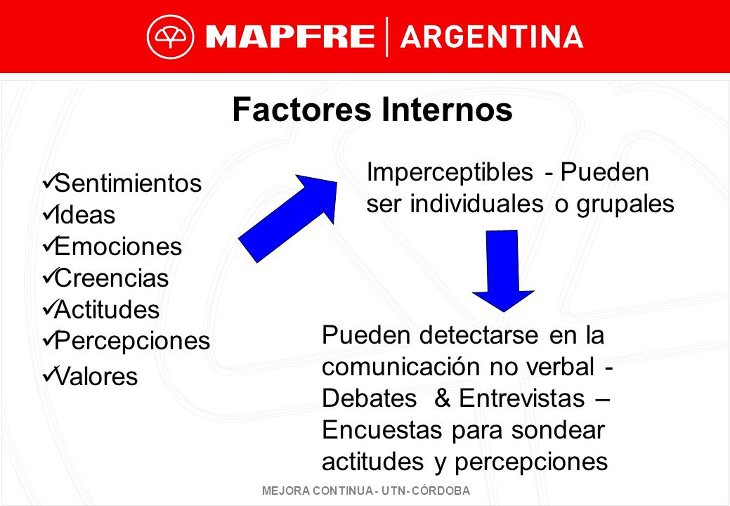 Factores Internos Imperceptibles - Pueden ser individuales o grupales
