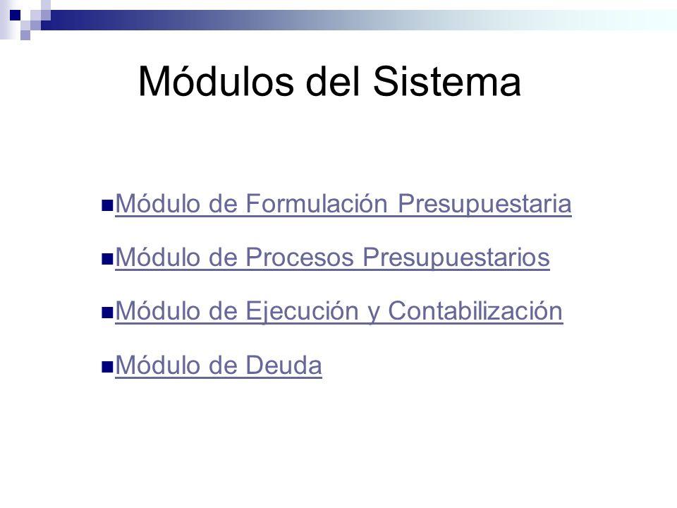 Módulos del Sistema Módulo de Formulación Presupuestaria