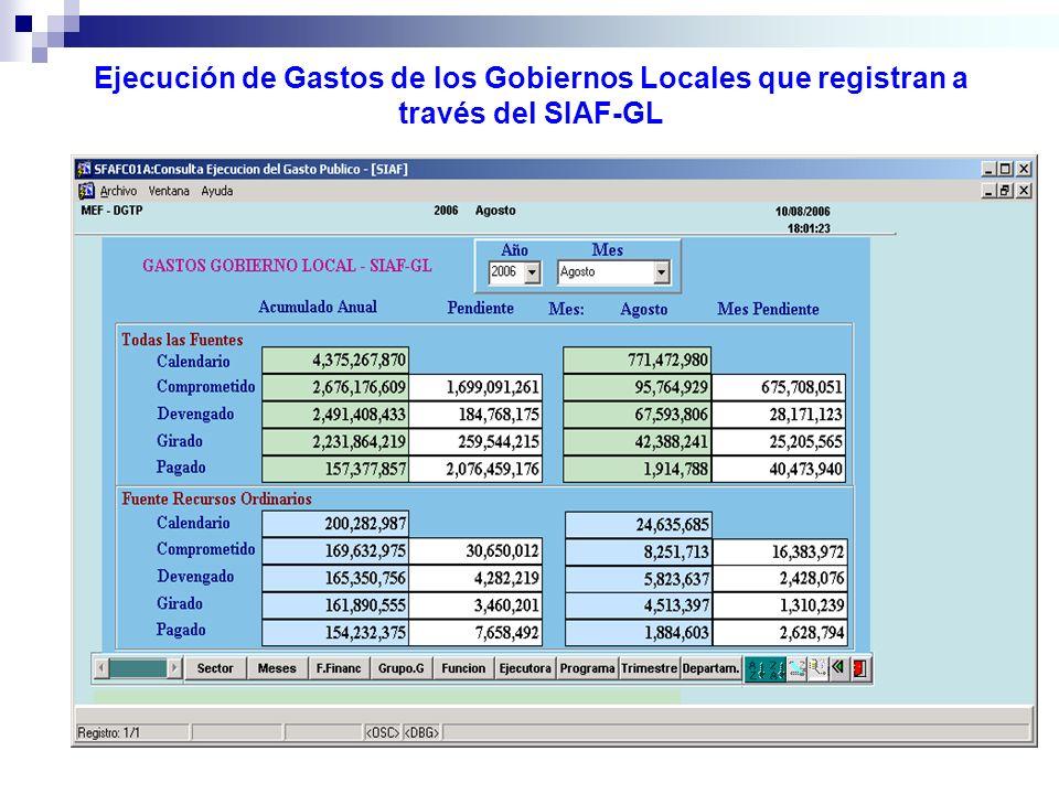 Ejecución de Gastos de los Gobiernos Locales que registran a través del SIAF-GL