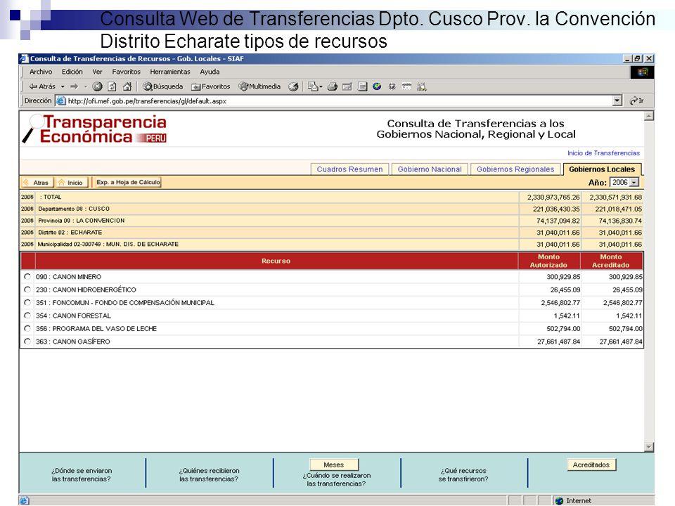 Consulta Web de Transferencias Dpto. Cusco Prov