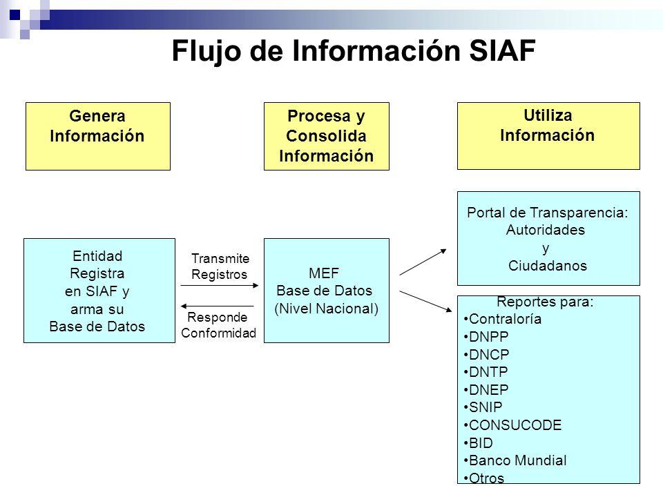 Portal de Transparencia: