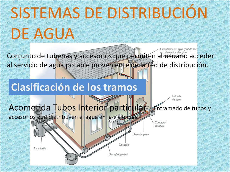 SISTEMAS DE distribución de agua
