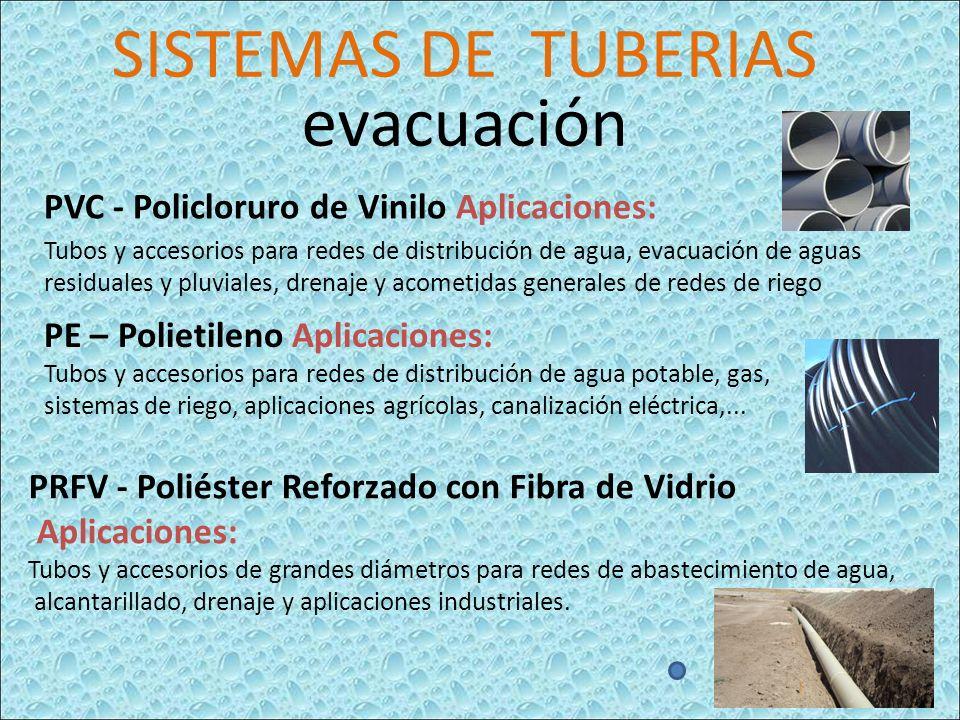 SISTEMAS DE TUBERIAS evacuación
