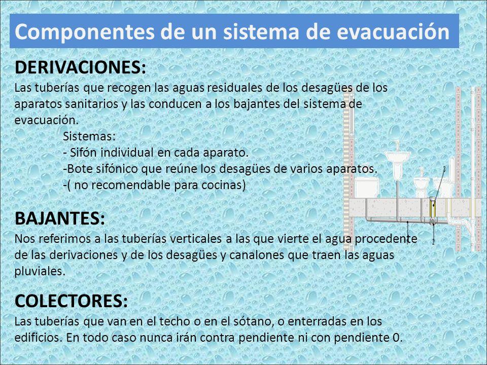 Componentes de un sistema de evacuación