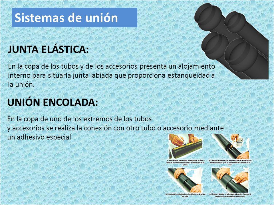 Sistemas de unión JUNTA ELÁSTICA: UNIÓN ENCOLADA: