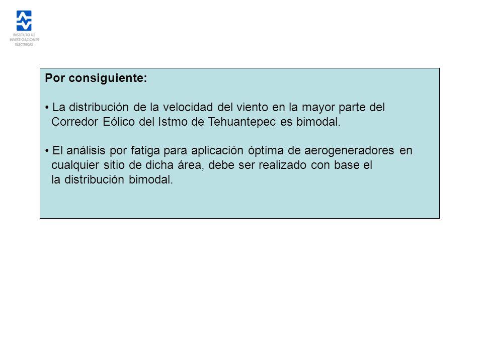 Por consiguiente: La distribución de la velocidad del viento en la mayor parte del. Corredor Eólico del Istmo de Tehuantepec es bimodal.