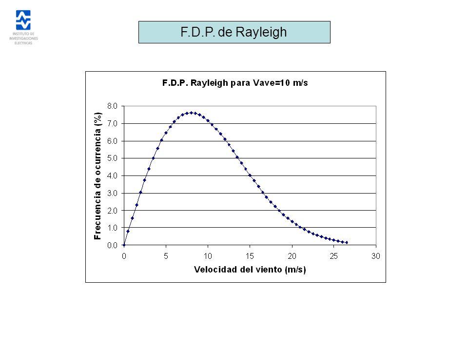 F.D.P. de Rayleigh