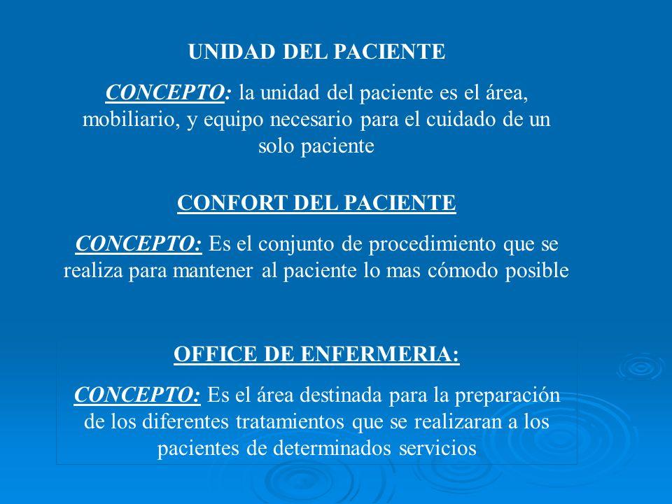 UNIDAD DEL PACIENTE CONCEPTO: la unidad del paciente es el área, mobiliario, y equipo necesario para el cuidado de un solo paciente.