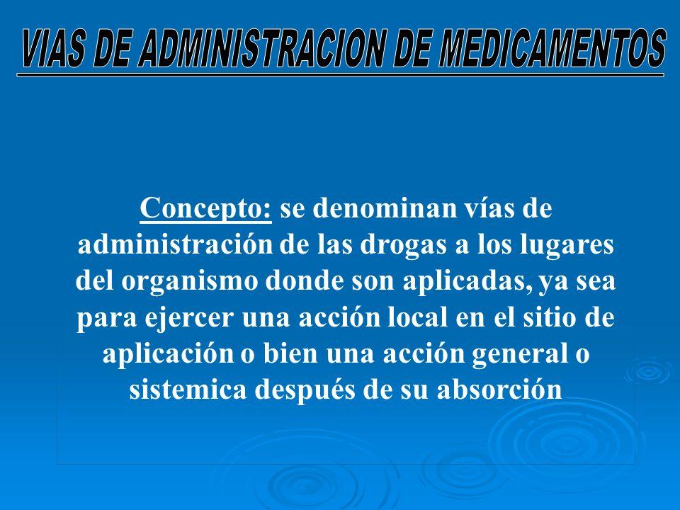 VIAS DE ADMINISTRACION DE MEDICAMENTOS