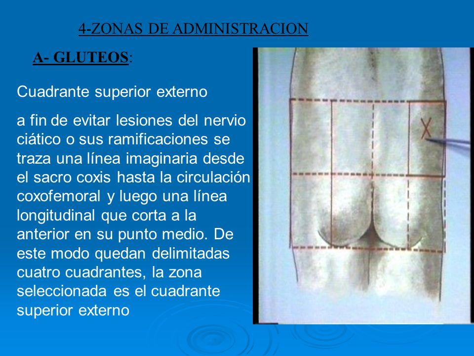 4-ZONAS DE ADMINISTRACION
