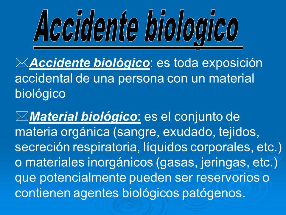 Accidente biologico Accidente biológico: es toda exposición accidental de una persona con un material biológico.