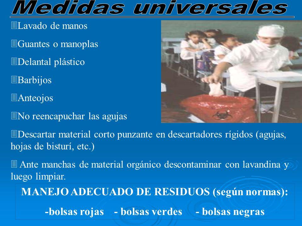 Medidas universales MANEJO ADECUADO DE RESIDUOS (según normas):
