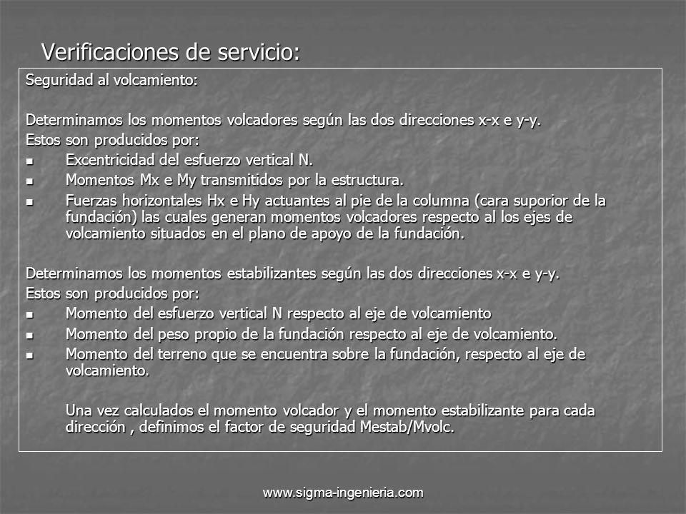 Verificaciones de servicio: