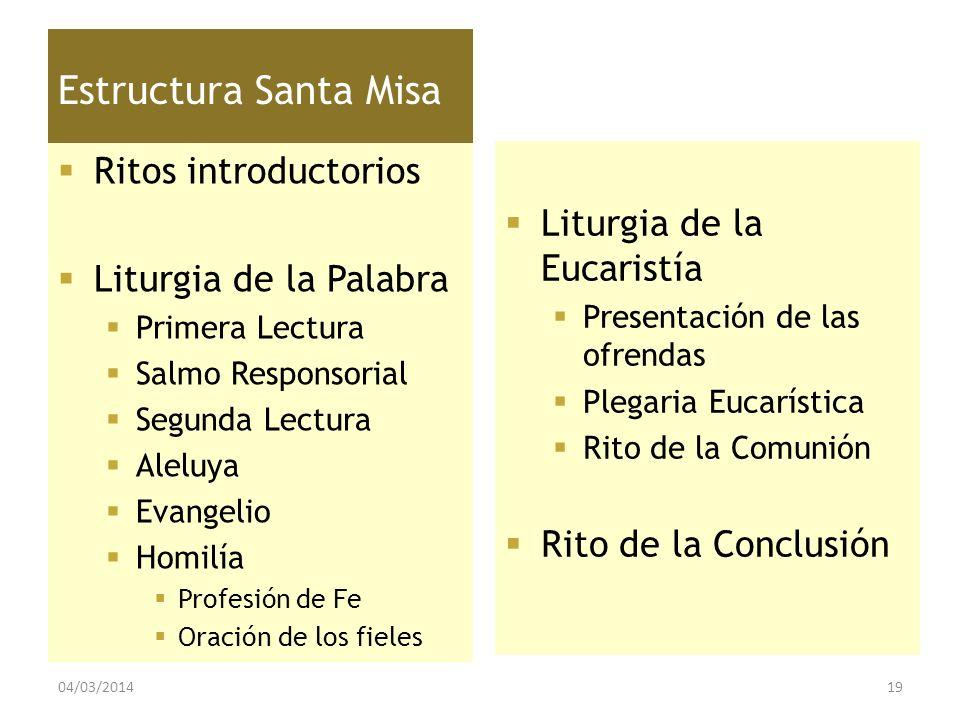 Estructura Santa Misa Ritos introductorios Liturgia de la Eucaristía