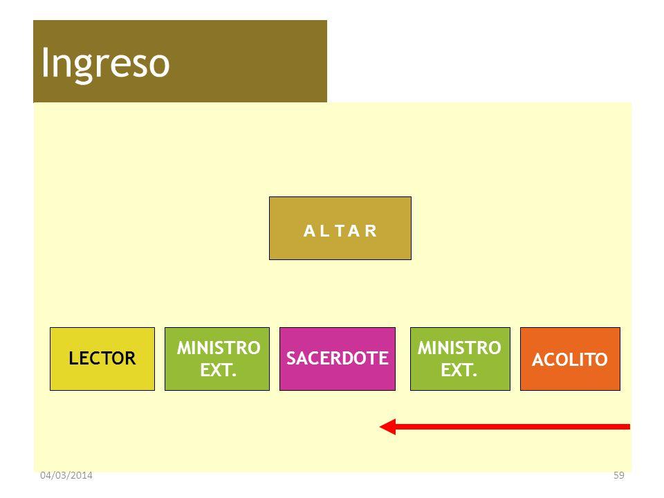 Ingreso ACOLITO MINISTRO EXT. MINISTRO EXT. LECTOR SACERDOTE A L T A R