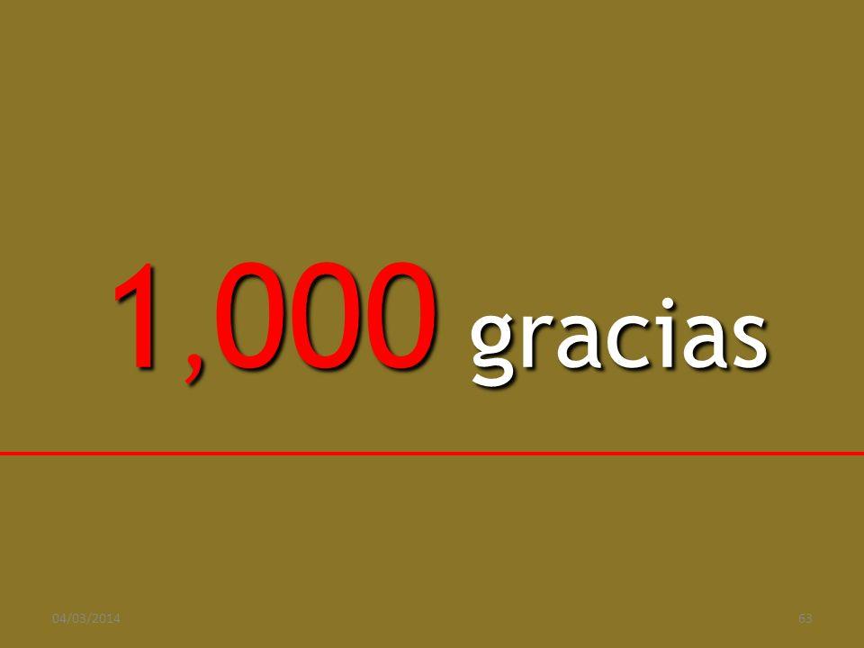1,000 gracias 29/03/2017
