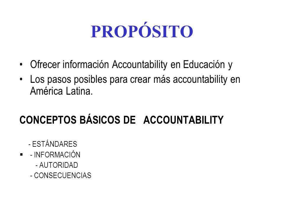 PROPÓSITO Ofrecer información Accountability en Educación y