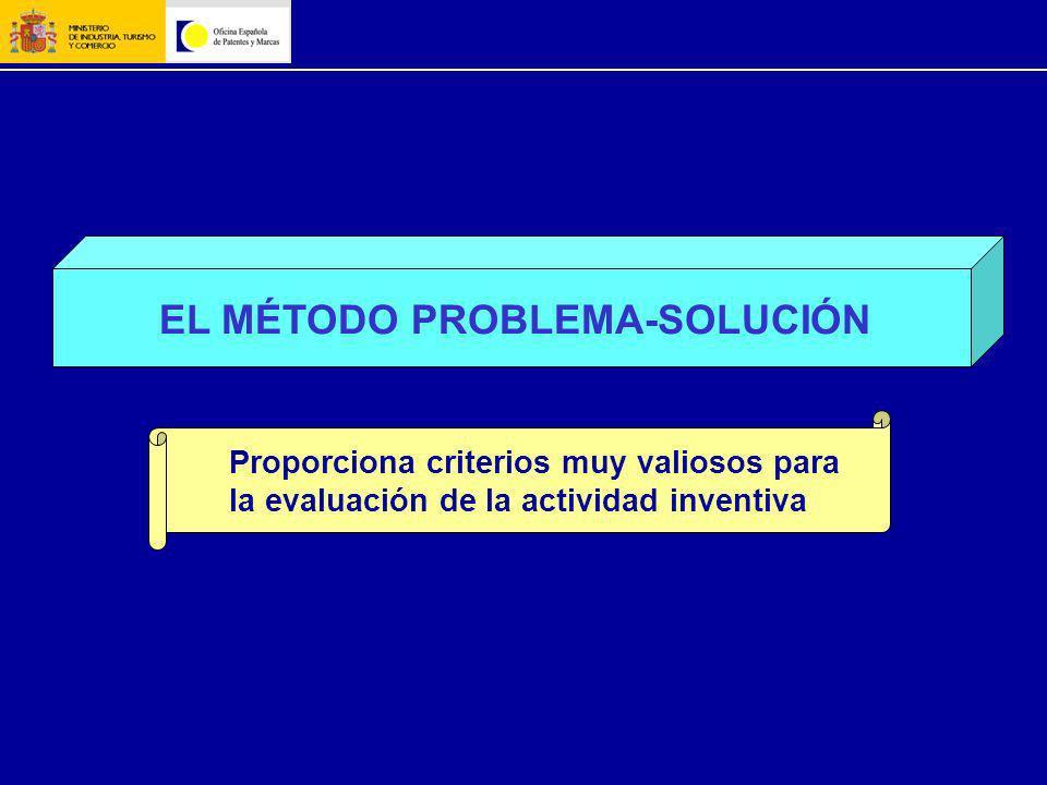 EL MÉTODO PROBLEMA-SOLUCIÓN