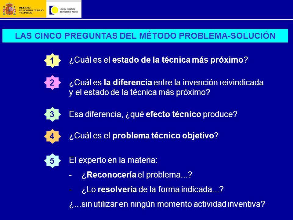 LAS CINCO PREGUNTAS DEL MÉTODO PROBLEMA-SOLUCIÓN