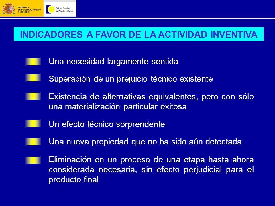INDICADORES A FAVOR DE LA ACTIVIDAD INVENTIVA