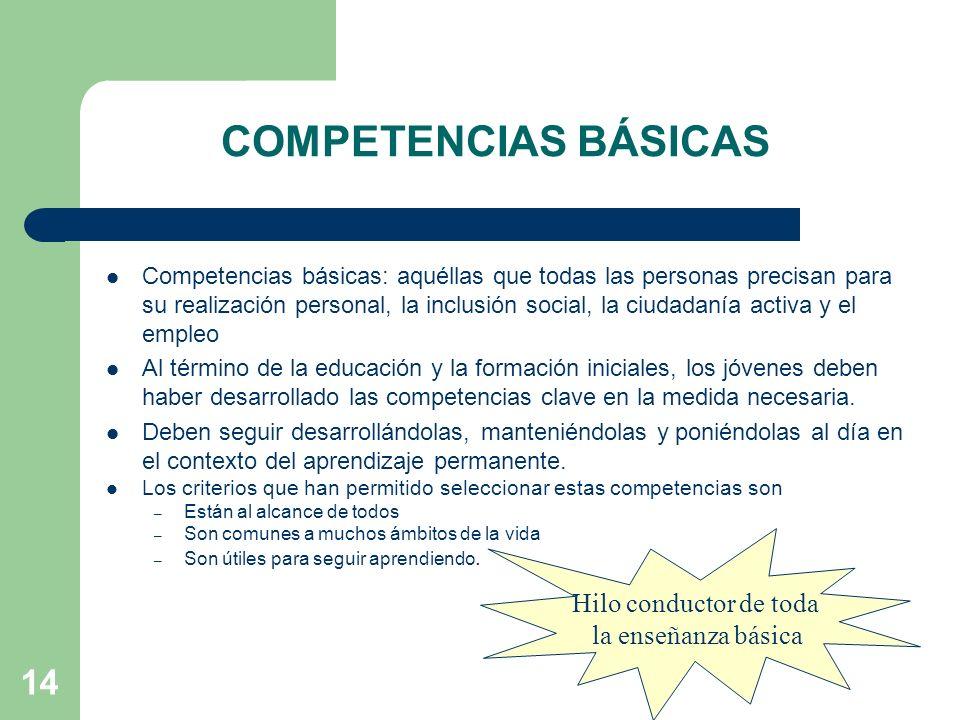 COMPETENCIAS BÁSICAS Hilo conductor de toda la enseñanza básica