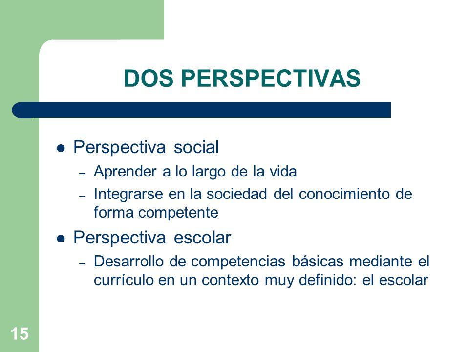 DOS PERSPECTIVAS Perspectiva social Perspectiva escolar
