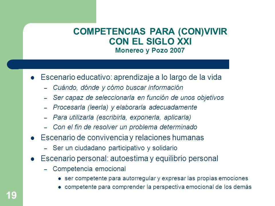 COMPETENCIAS PARA (CON)VIVIR CON EL SIGLO XXI Monereo y Pozo 2007