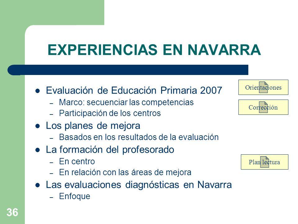 EXPERIENCIAS EN NAVARRA