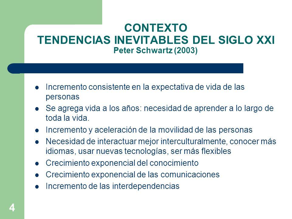 CONTEXTO TENDENCIAS INEVITABLES DEL SIGLO XXI Peter Schwartz (2003)