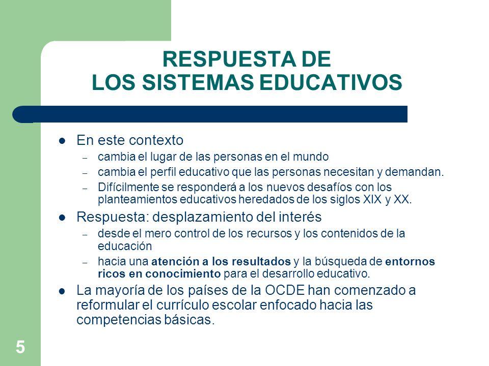 RESPUESTA DE LOS SISTEMAS EDUCATIVOS