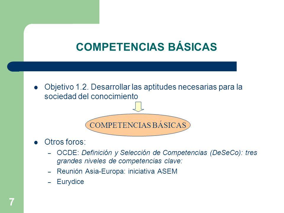 COMPETENCIAS BÁSICAS Objetivo 1.2. Desarrollar las aptitudes necesarias para la sociedad del conocimiento.