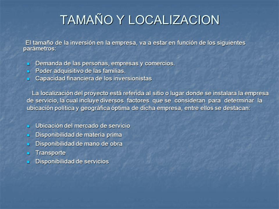 TAMAÑO Y LOCALIZACION Demanda de las personas, empresas y comercios.