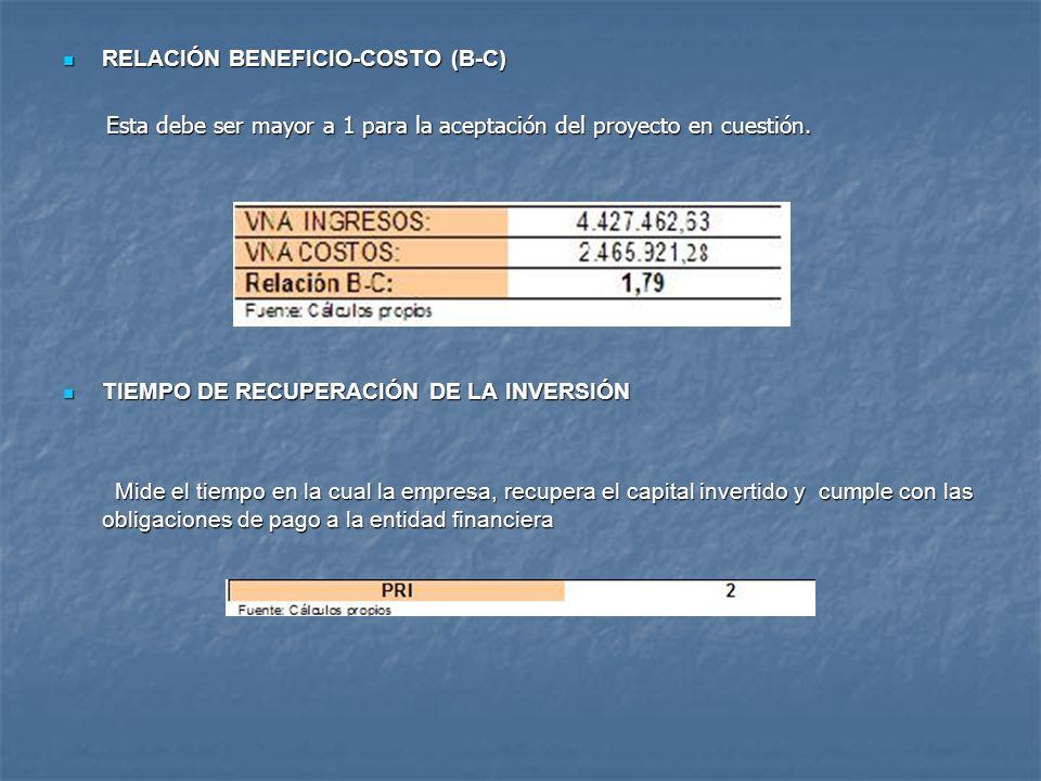 RELACIÓN BENEFICIO-COSTO (B-C)