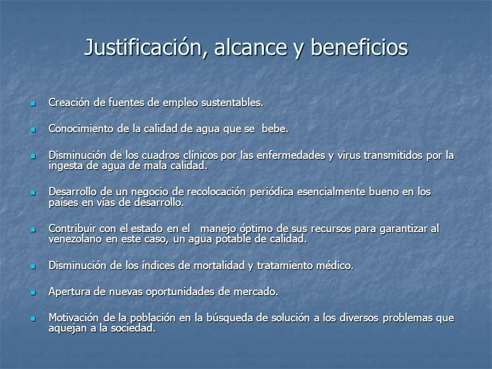 Justificación, alcance y beneficios