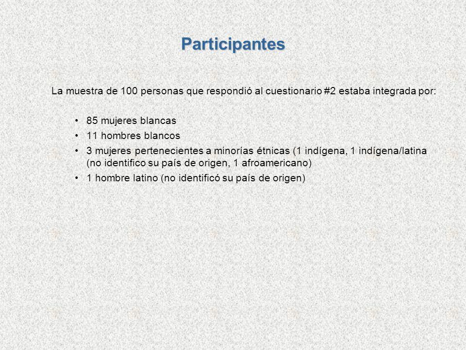 Participantes La muestra de 100 personas que respondió al cuestionario #2 estaba integrada por: 85 mujeres blancas.