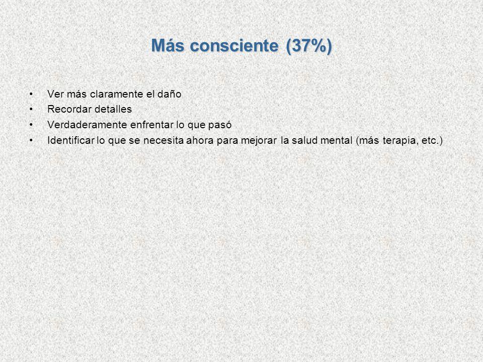 Más consciente (37%) Ver más claramente el daño Recordar detalles