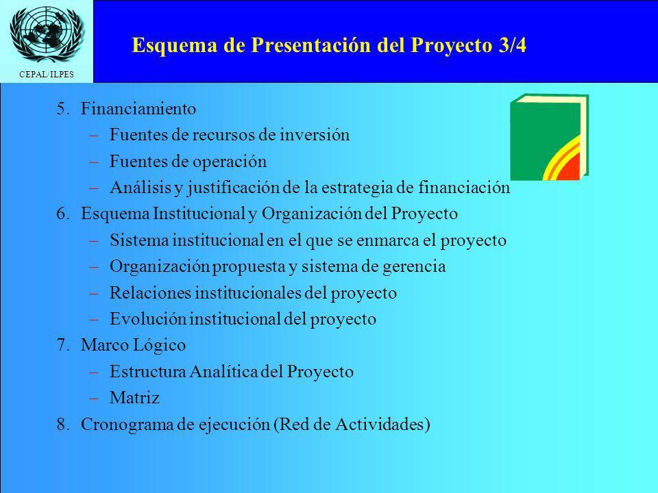 Esquema de Presentación del Proyecto 3/4