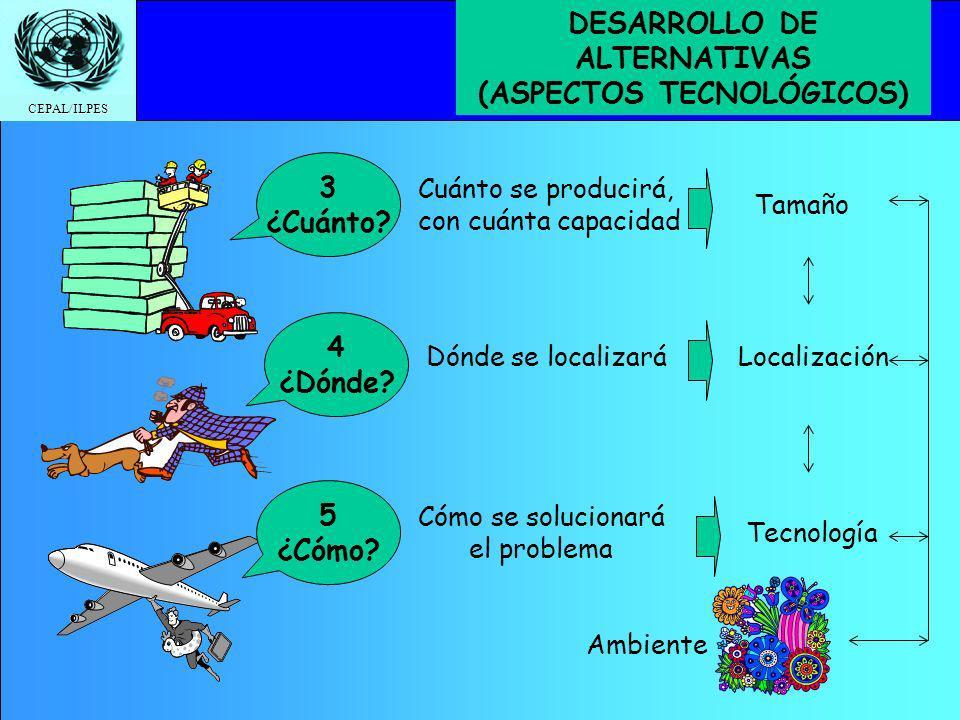 DESARROLLO DE ALTERNATIVAS (ASPECTOS TECNOLÓGICOS)