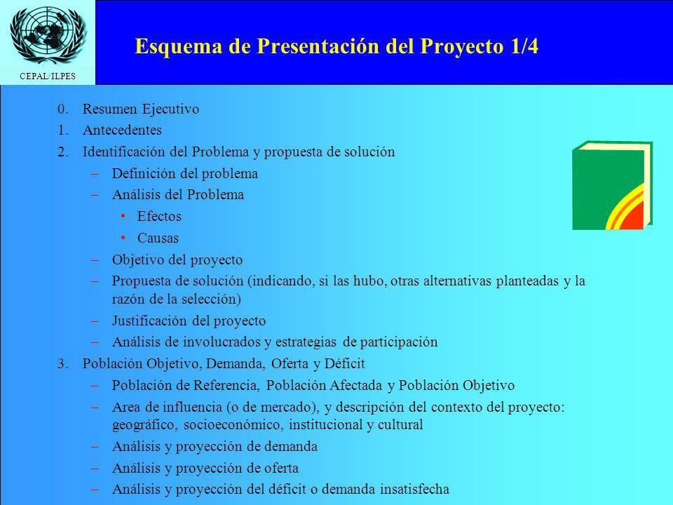 Esquema de Presentación del Proyecto 1/4