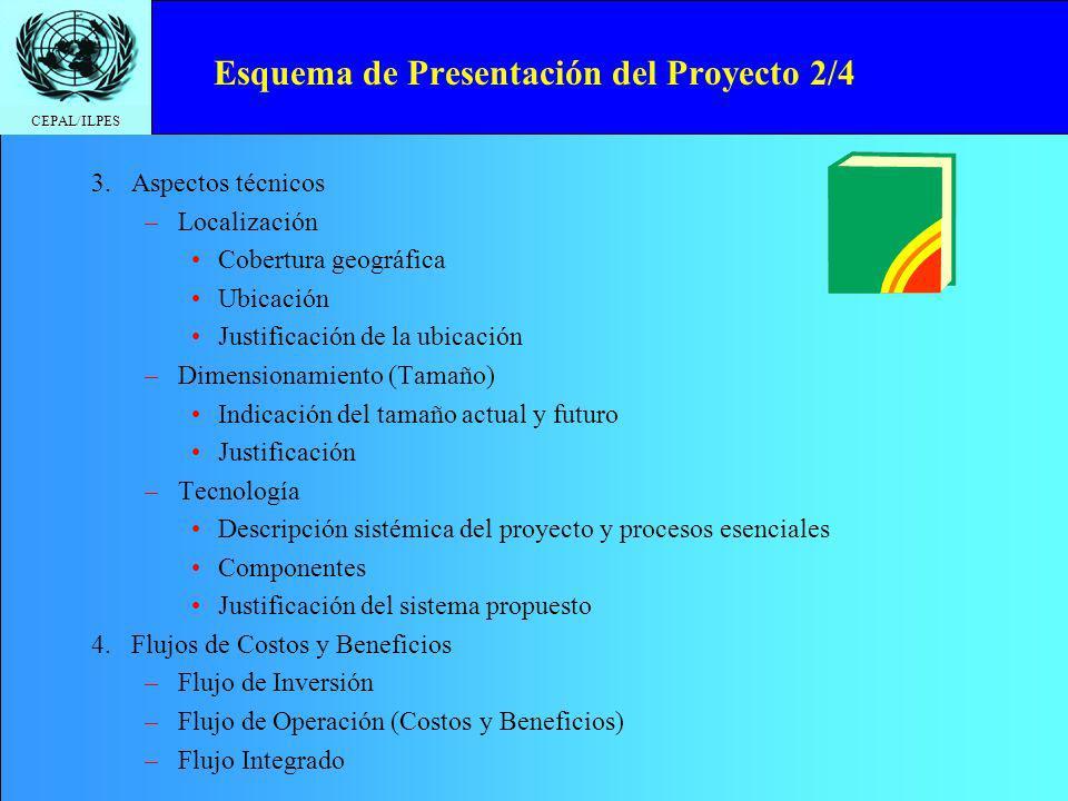 Esquema de Presentación del Proyecto 2/4